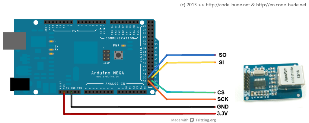 Arduino Mega 2560 mit enc28j60 Ethernetadapter verkabeln