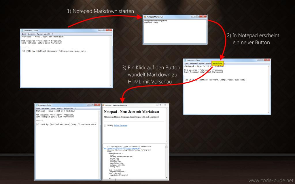Funktionsweise - Notepad mit C# um Markdown erweitern