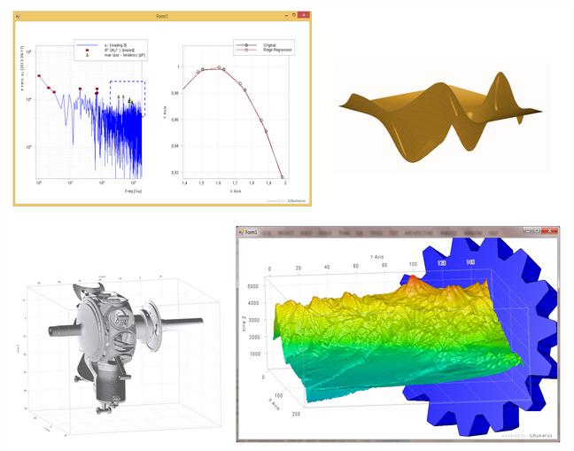 3D-Graphen zeichnen in C# mit ILNumerics
