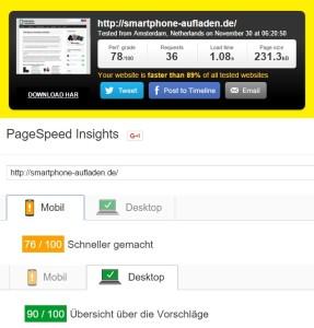 Smartphone-aufladen - Pagespeed und Pingdom Test