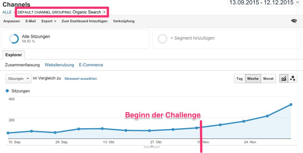 Smartphone aufladen - Google Analytics Organische Suchanfragen